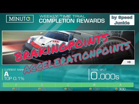 Braking Points WTT Mazda Raceway Mclaren 650S GT3 1:00.195 Min