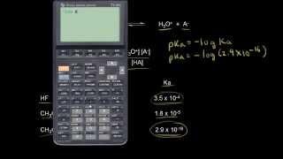 Ka and acid strength | Resonance and acid-base chemistry | Organic chemistry | Khan Academy