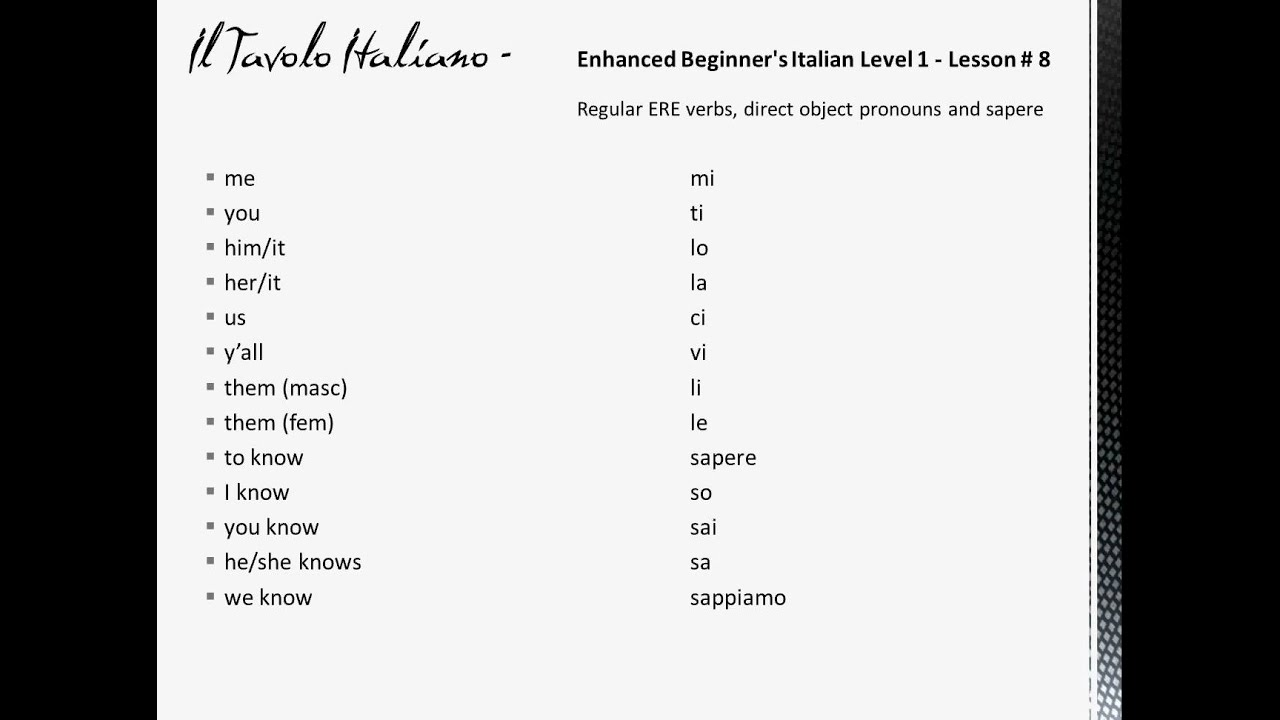 Learning To Speak Italian Interactive Vocab Italian Reg