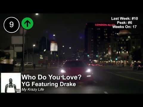 Top 25 - Billboard Rap Songs | Week of July 5, 2014