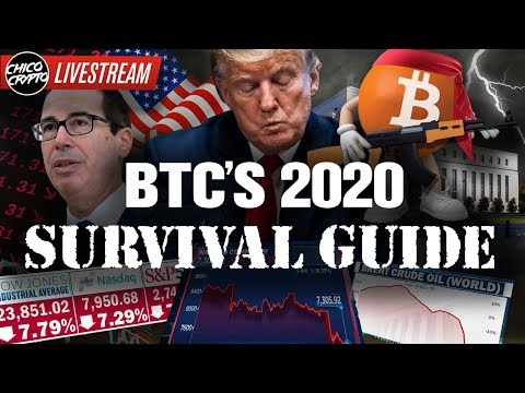 Can BITCOIN Weather The Next Stock Market STORM!?