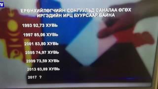 モンゴル語の翻訳