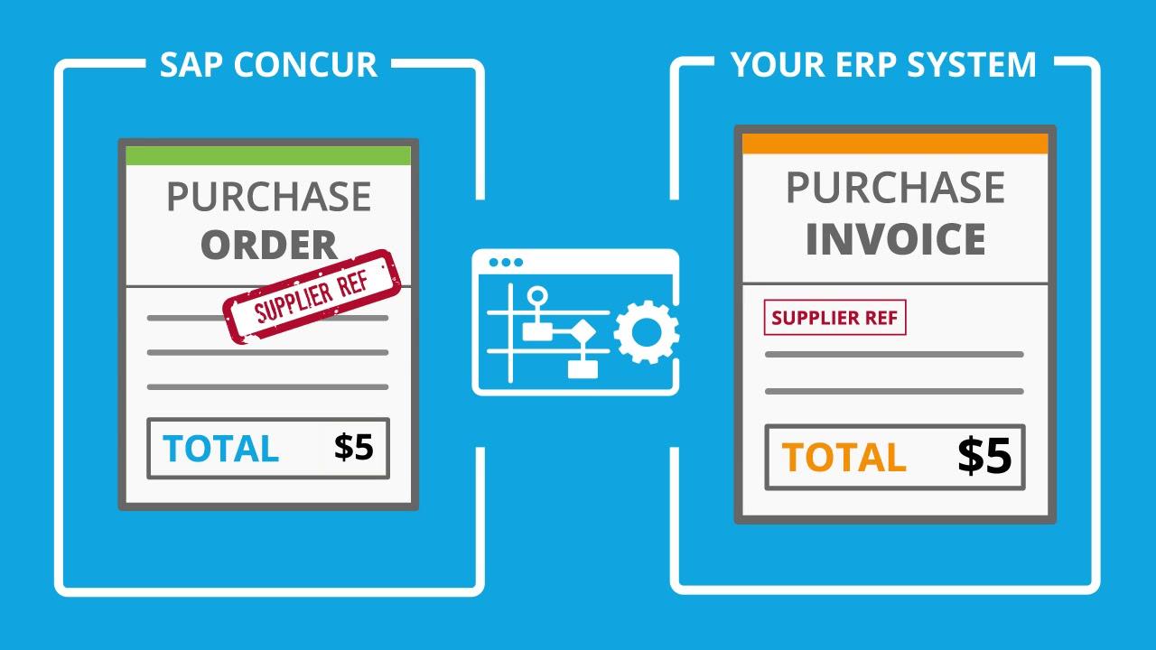 SAP Concur Invoice Automation | Templated SAP Concur Integration with ERP  Systems