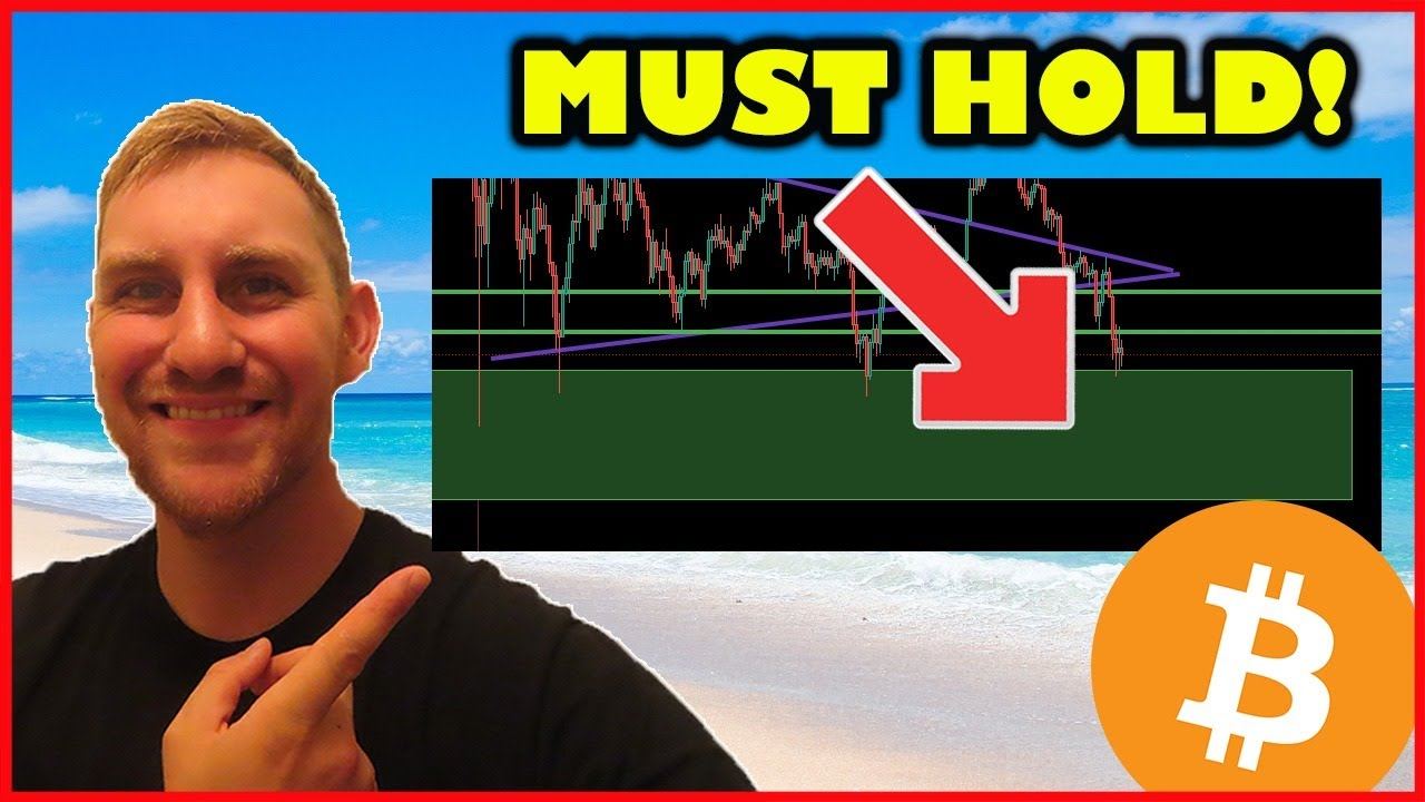 Download BITCOIN HAS REACHED CRITICAL SUPPORT! HOW LOW WILL WE GO?  (BITCOIN LIVE)