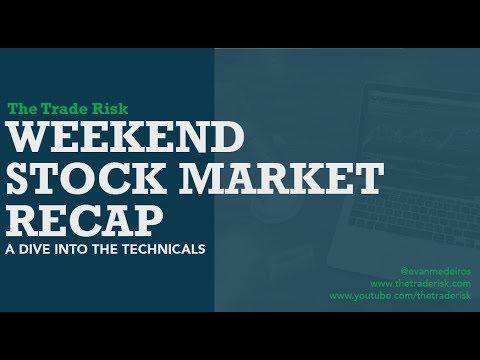 Stock Market Recap 10-6-17 SPY IWM QQQ GLD SLV USO IBB IYT XLE