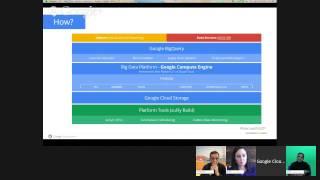 Live Google Cloud Platform Webinar: zulily turns big data into big advantage
