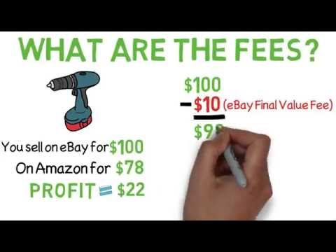 Understanding eBay and PayPal Fees