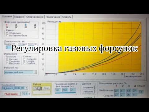 Регулировка газовых форсунок. Диагностика и ремонт ГБО в Кишинёве.