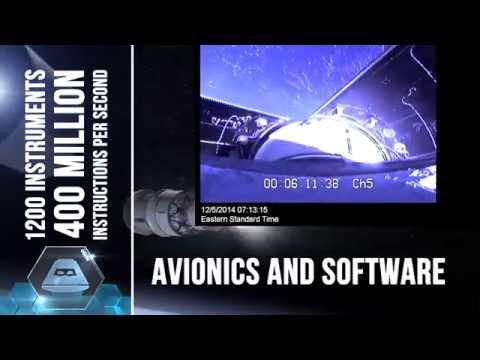 NASA's Orion: First Flight Test