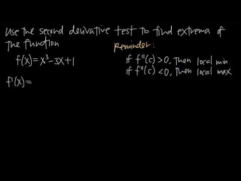 How To Use The SECOND DERIVATIVE TEST (KristaKingMath)