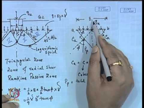 Mod-01 Lec-06 Shallow Foundation : Bearing Capacity - I