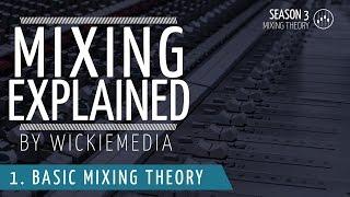 Mixing explained #1 - Basic Mixing Theory