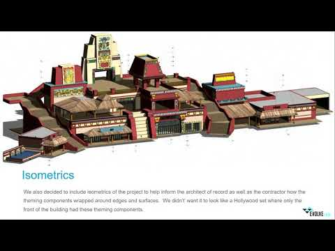 A Story-Time Fairy Tale: Case Studies on Designing Theme Parks with BIM