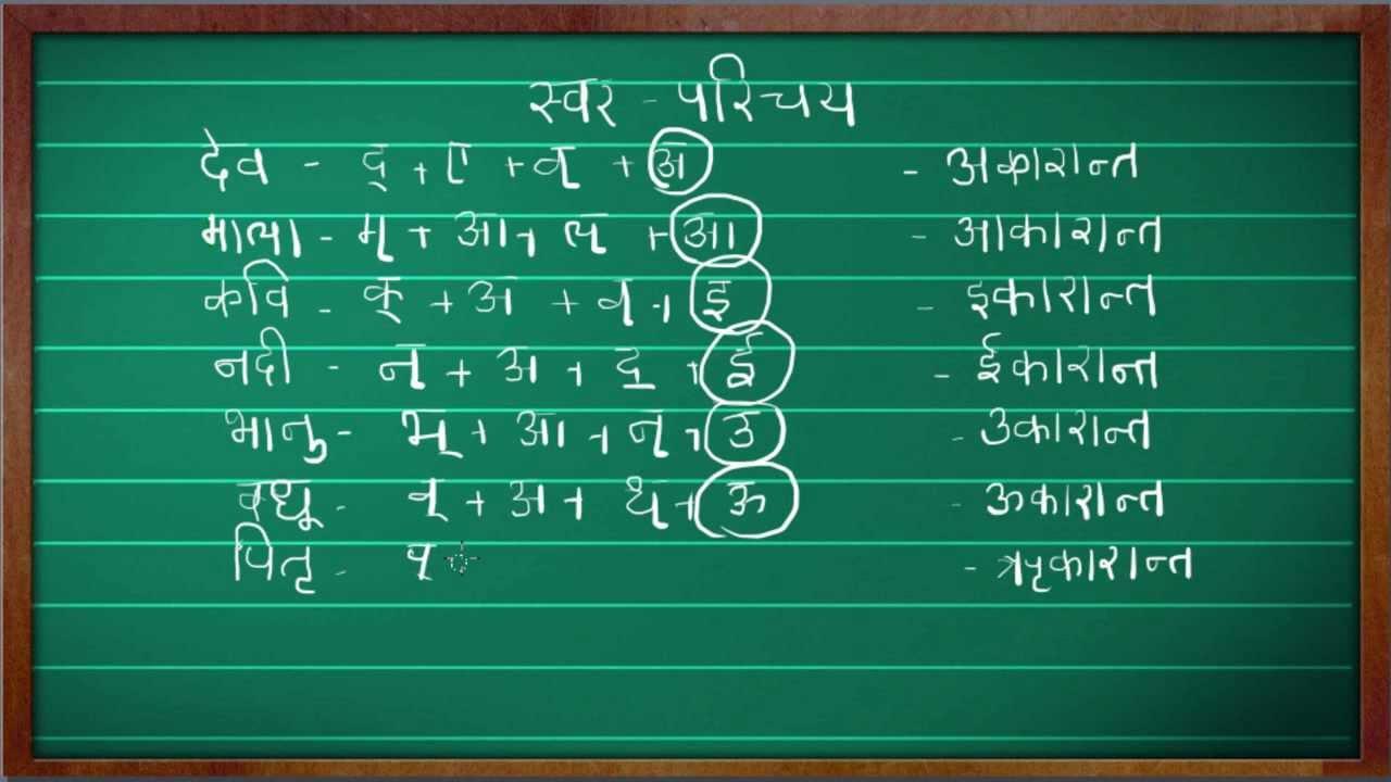 sanskrit alphabets  sanskrit vowels swara parichay basic