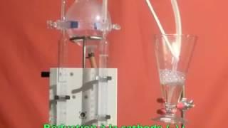 electrolyse de h20 water electrolysis hofmann