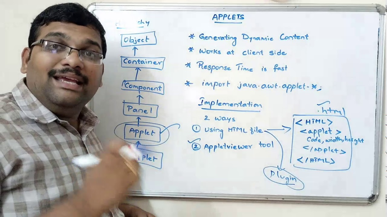 Download INTRODUCTION TO APPLETS & APPLET LIFE CYCLE - JAVA PROGRAMMING