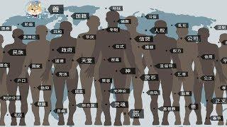 【读书】泛读科普经典《人类简史》:人类凭什么一统地球?凭脑洞大啊!