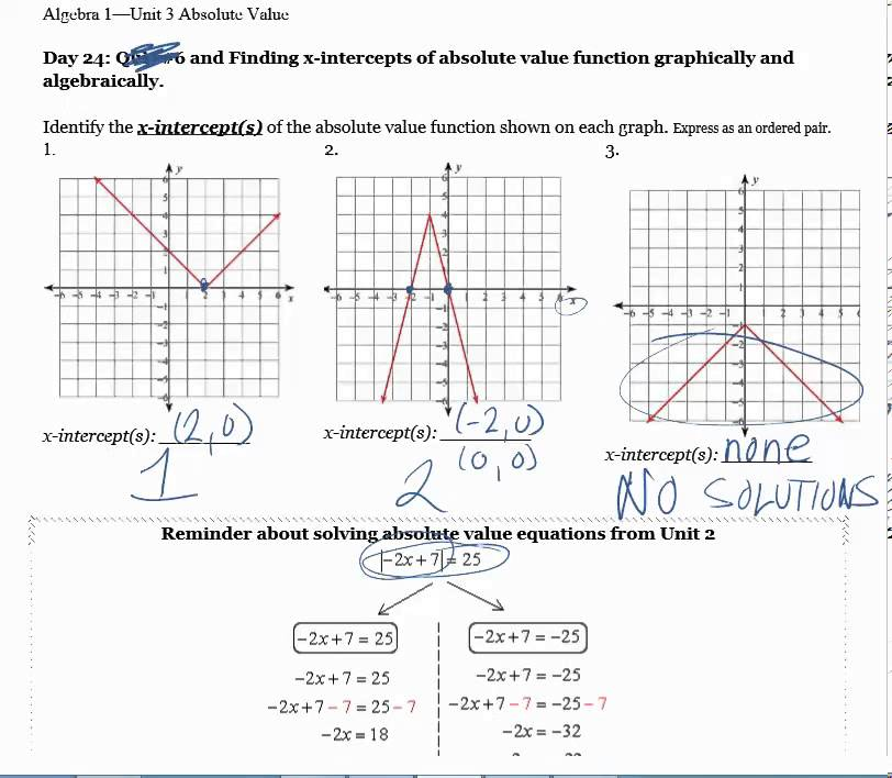 Algebra Finding x-intercepts of Absolute Value Functions ...
