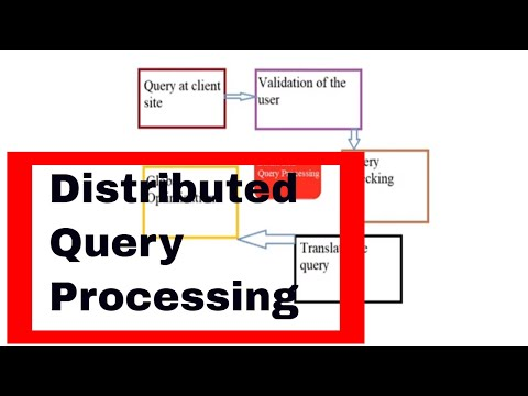 DISTRIBUTED QUERY PROCESSING|QUERY PROCESSING IN DISTRIBUTED DATABASE