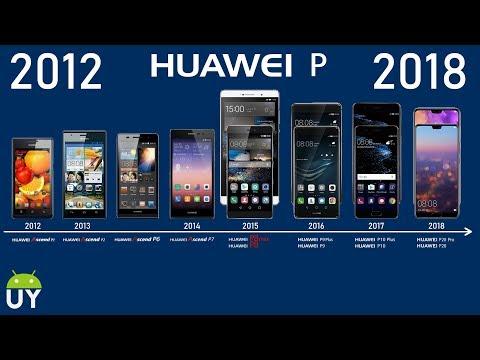 ¡Conoce La Historia De Los Huawei Serie P!   Andro UY