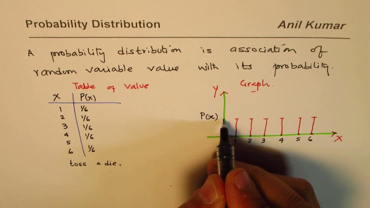 Summary -> Mpm2d Grade 10 Academic Math Exam Notes-onstudynotes