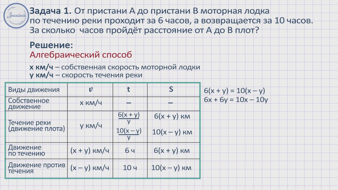 Задачи и решения алгебра математика 2 класс решение задачи 124