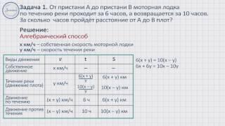 Алгебра 9 класс. Методика решения текстовых задач на движение по течению и пр