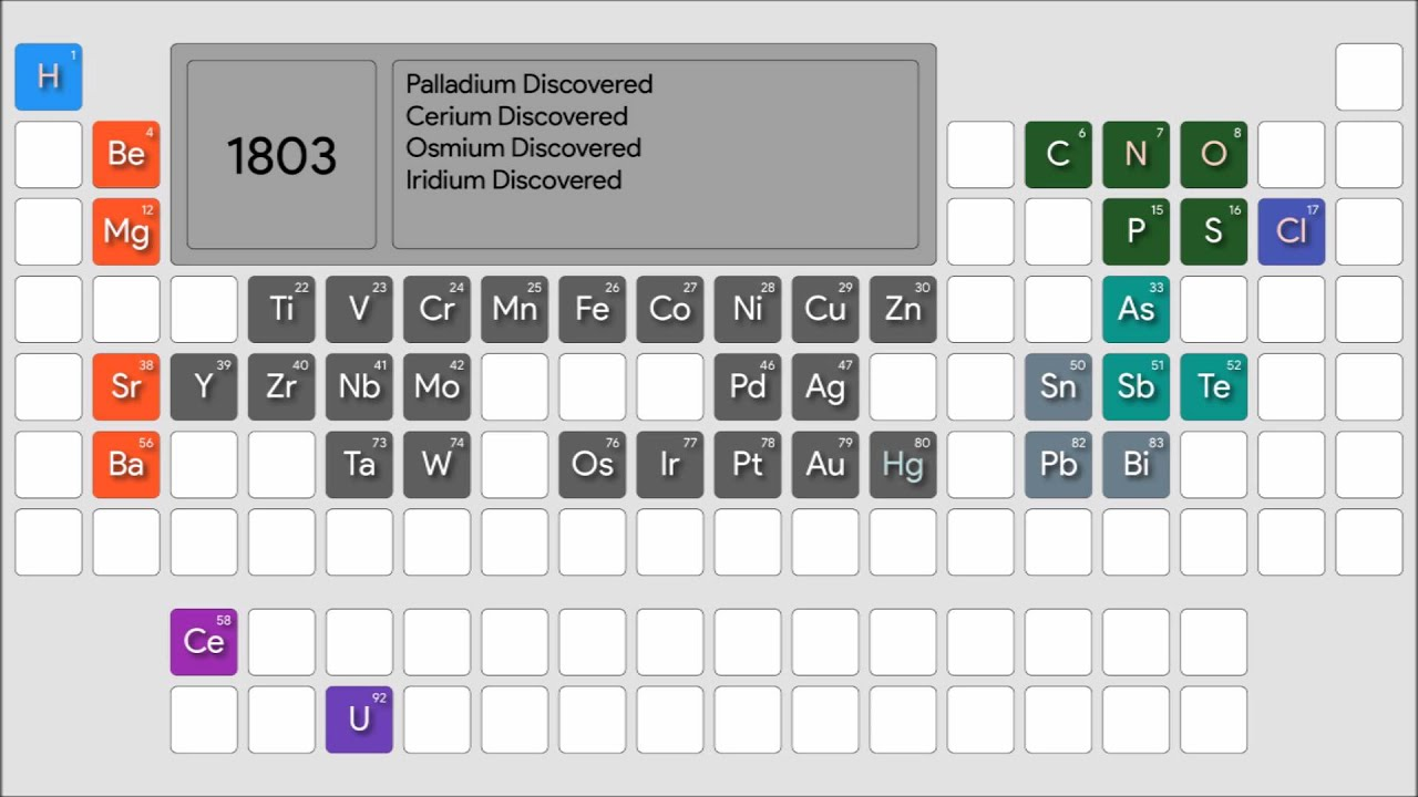 History of the elements a timelapse of the periodic table youtube history of the elements a timelapse of the periodic table gamestrikefo Choice Image