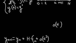 3_03. Явный алгоритм Эйлера для ОДУ