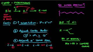 CYP450 part 1 - Hydroxylation