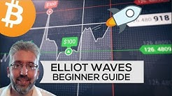 Beginner Guide: Elliot Impulse Waves & ABC Corrections! (Crypto)