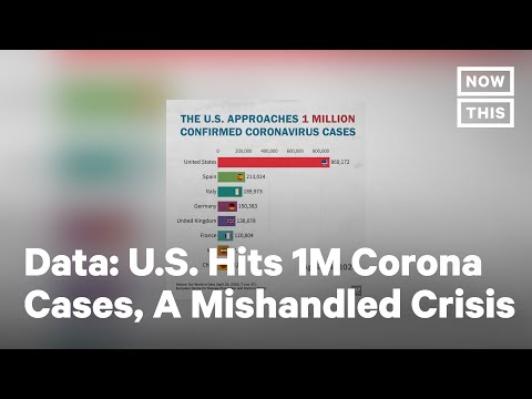 U.S. Approaches 1 Million Coronavirus Cases | NowThis
