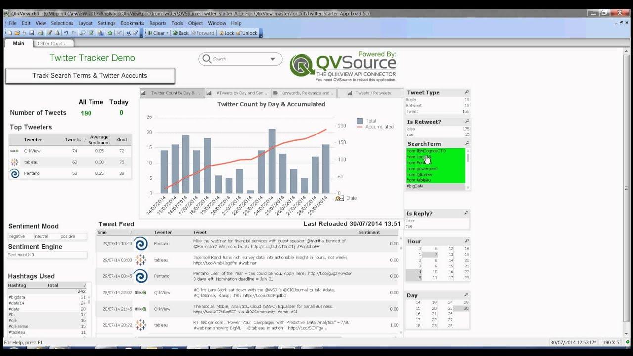 QVSource - The QlikView & Qlik Sense API Connector Blog