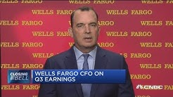 Wells Fargo CFO on Q3 earnings, mortgages and rates