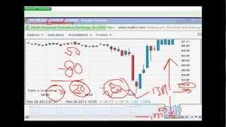 Darrell Martin on Nadex Trading Strategies at the TradingPub