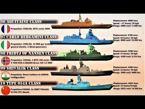 Top 10 Frigates in the World (2020)  Most Powerful Frigates Ever Built