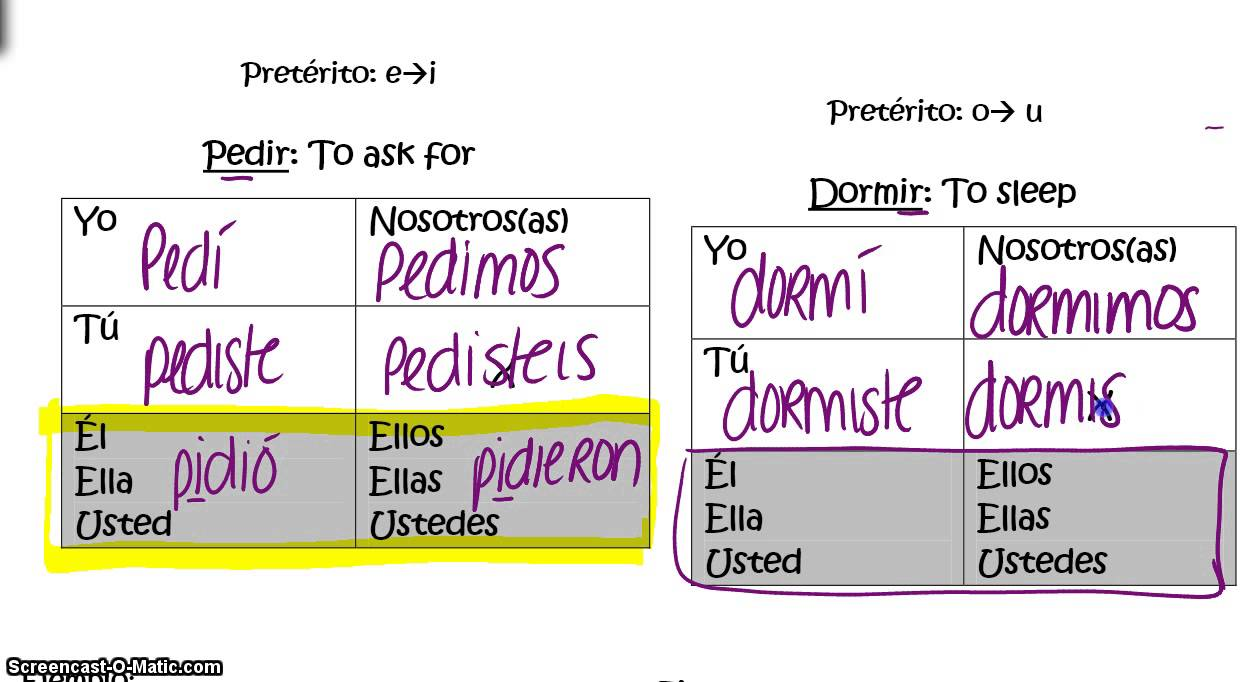 ir stem changing preterite verbs - YouTube