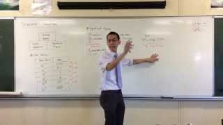 Scientific Notation (2 of 3): Review of Significant Figures