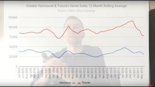 Canadian Real Estate Faces Volatile Financial Markets