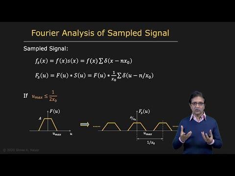 Sampling Theory and