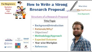 How to write a ręsearch proposal? Learn from scratch.