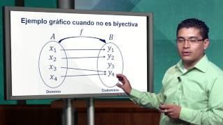 ¿Qué es una función biyectiva?