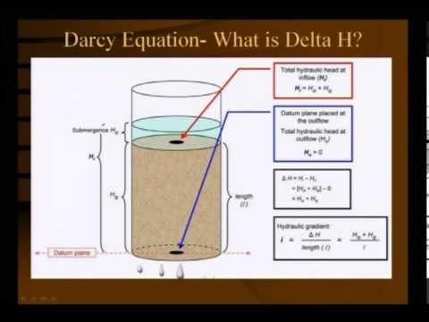 Mod-01 Lec-32 Lecture-32.Geotechnical Measurements & Explorations