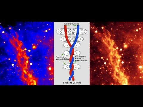 Solar system ELECTRIC formation