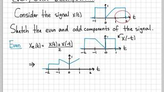 Even and Odd Decomposition of a Signal