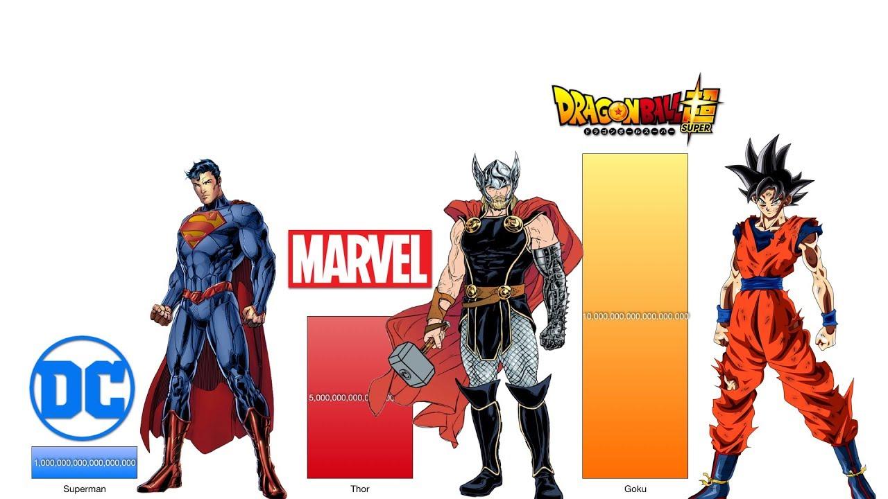 Download Dragon Ball Z vs Marvel vs DC Power Levels - DBZ/ DBS/ DC Comics/ Marvel Comics