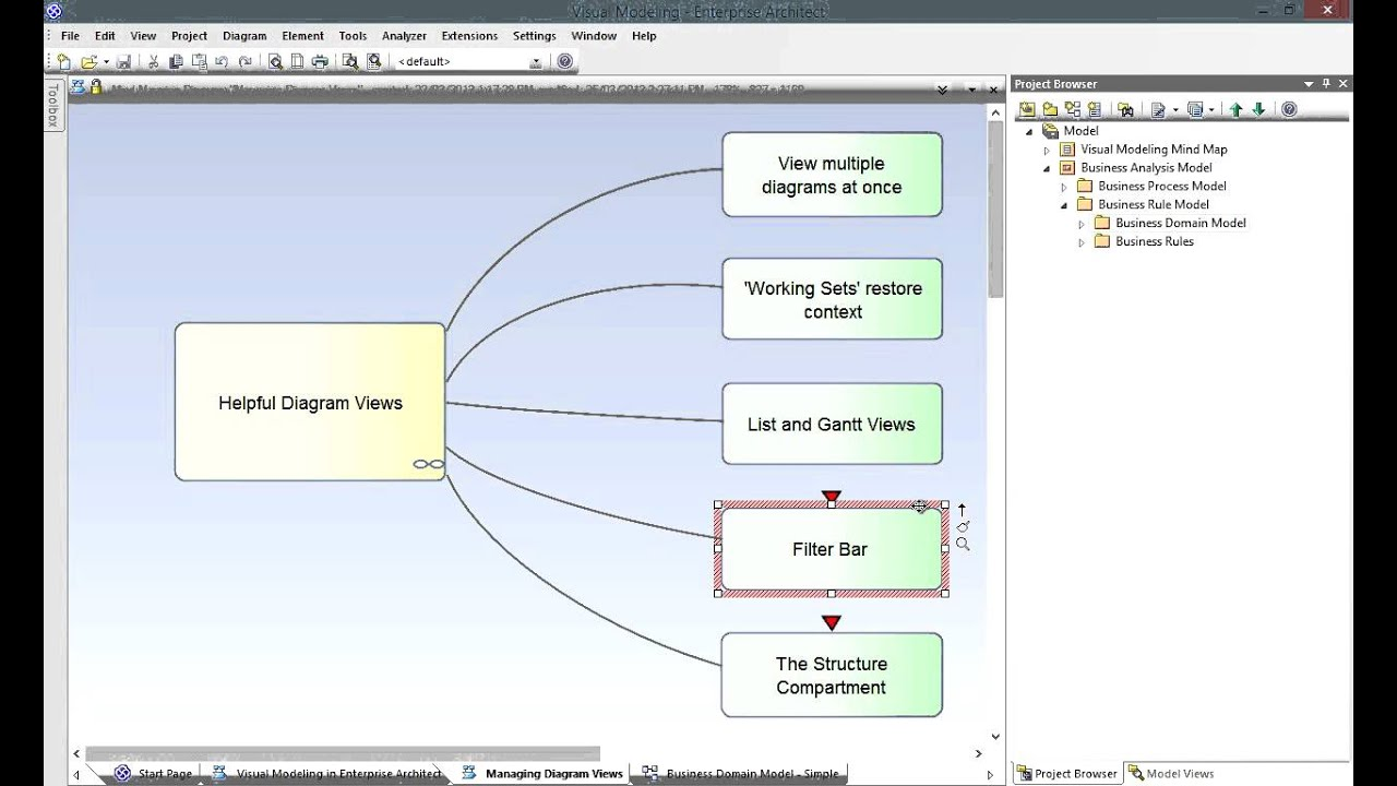 Powerful Tools For Visual Modeling With Enterprise
