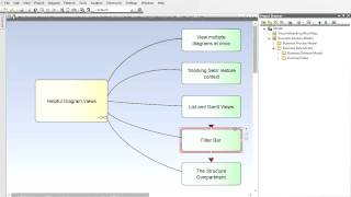 Powerful Tools for Visual Modeling with Enterprise Architect