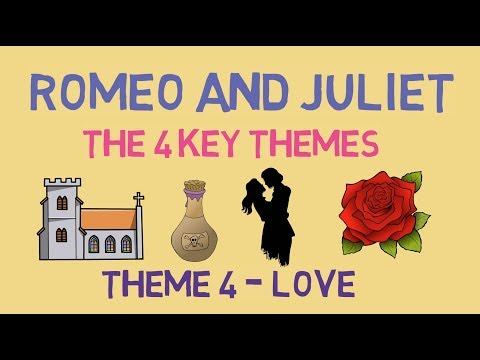 'Love' in Romeo and Juliet: Key Quotes \u0026 Analysis