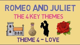 'Love' in Romeo and Juliet: Key Quotes & Analysis